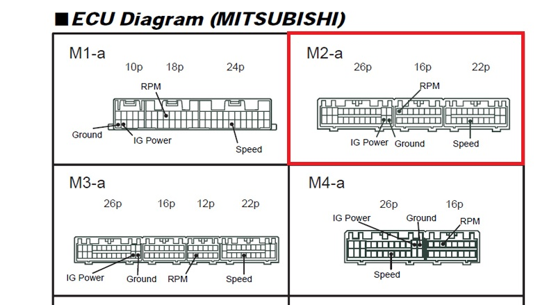 free mitsubishi lancer 1.5 glx service manual download